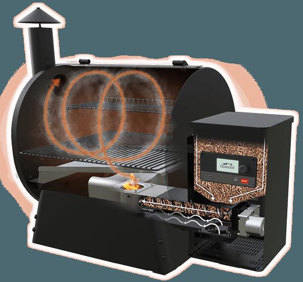 מעשנה של טרייגר גריל עיצוב המיכל וזרימת האוויר, כך יוצרים עשן כחול דליל